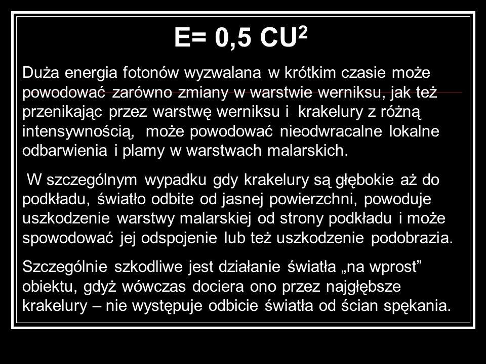 E= 0,5 CU 2 Duża energia fotonów wyzwalana w krótkim czasie może powodować zarówno zmiany w warstwie werniksu, jak też przenikając przez warstwę werni