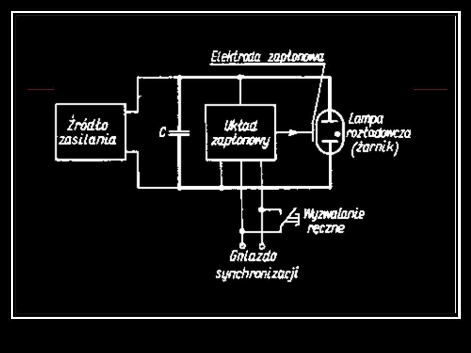 E= 0,5 CU 2 Duża energia fotonów wyzwalana w krótkim czasie może powodować zarówno zmiany w warstwie werniksu, jak też przenikając przez warstwę werniksu i krakelury z różną intensywnością, może powodować nieodwracalne lokalne odbarwienia i plamy w warstwach malarskich.