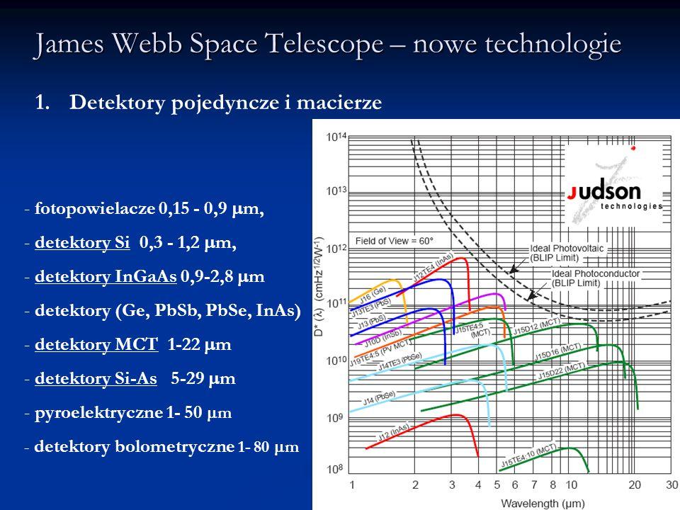 James Webb Space Telescope – nowe technologie 1.Detektory pojedyncze i macierze - fotopowielacze 0,15 - 0,9 m, - detektory Si 0,3 - 1,2 m, - detektory