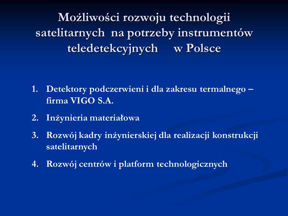 Możliwości rozwoju technologii satelitarnych na potrzeby instrumentów teledetekcyjnych w Polsce 1.Detektory podczerwieni i dla zakresu termalnego – fi