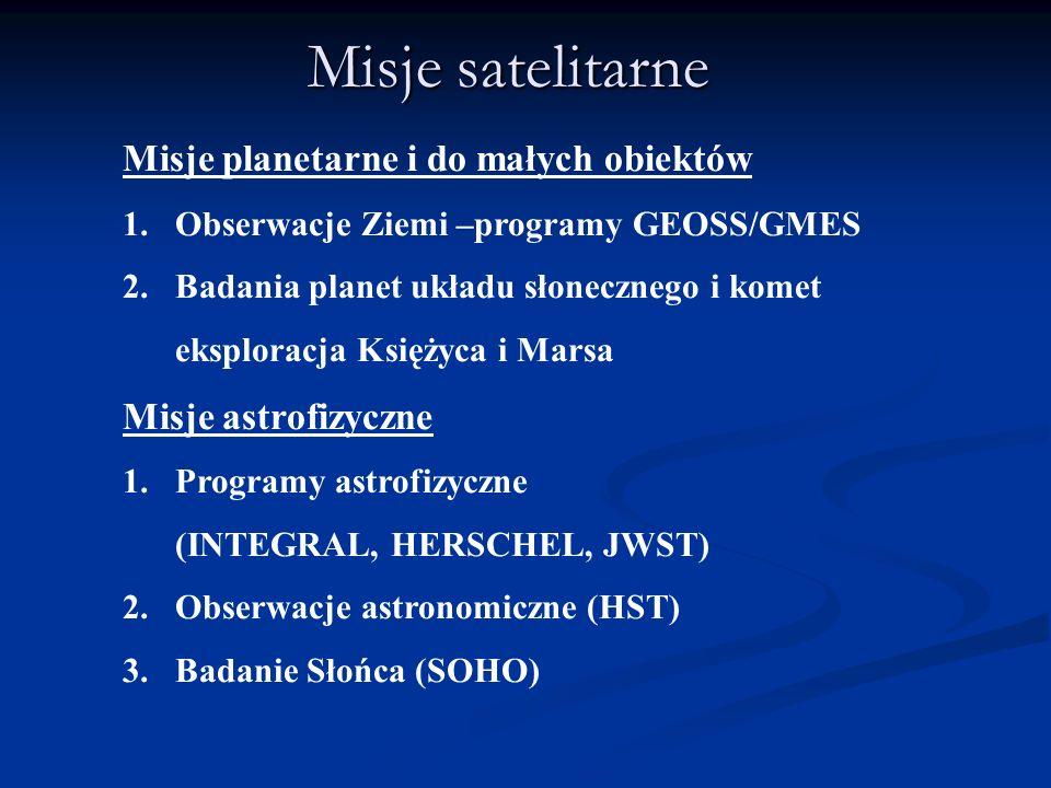 Misje satelitarne Misje planetarne i do małych obiektów 1.Obserwacje Ziemi –programy GEOSS/GMES 2.Badania planet układu słonecznego i komet eksploracj