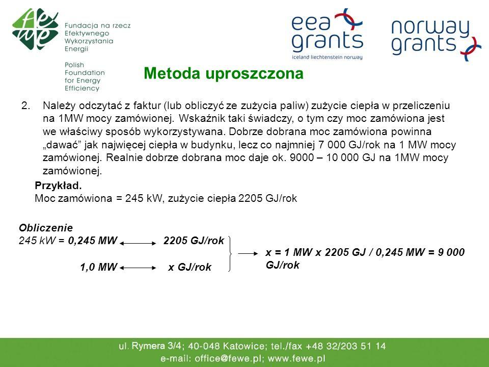 Metoda uproszczona 2.Należy odczytać z faktur (lub obliczyć ze zużycia paliw) zużycie ciepła w przeliczeniu na 1MW mocy zamówionej. Wskaźnik taki świa