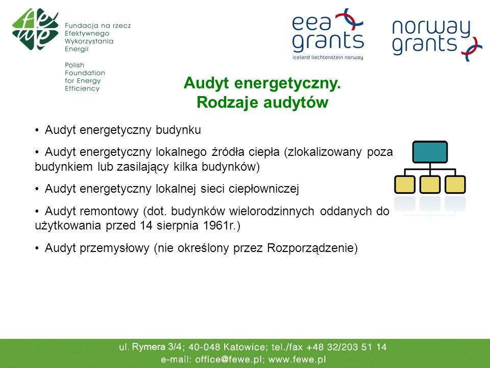 Audyt energetyczny. Rodzaje audytów Audyt energetyczny budynku Audyt energetyczny lokalnego źródła ciepła (zlokalizowany poza budynkiem lub zasilający
