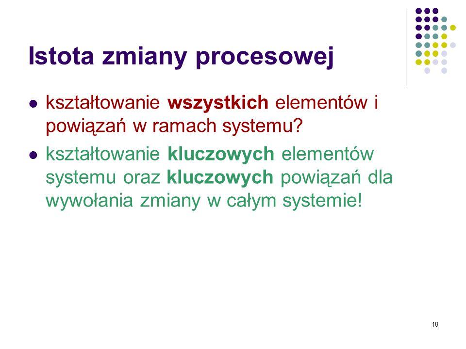 18 Istota zmiany procesowej kształtowanie wszystkich elementów i powiązań w ramach systemu? kształtowanie kluczowych elementów systemu oraz kluczowych