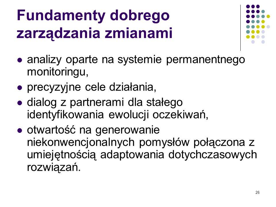 26 Fundamenty dobrego zarządzania zmianami analizy oparte na systemie permanentnego monitoringu, precyzyjne cele działania, dialog z partnerami dla st