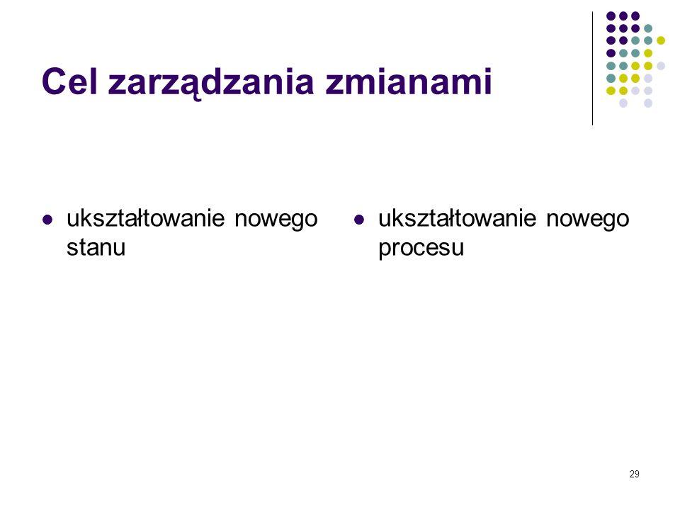 29 Cel zarządzania zmianami ukształtowanie nowego stanu ukształtowanie nowego procesu