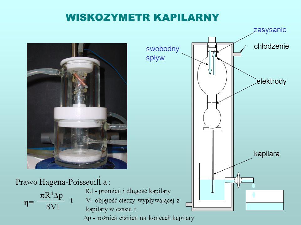 WISKOZYMETR KAPILARNY kapilara elektrody chłodzenie zasysanie swobodny spływ R 4 p 8Vl. t = Prawo Hagena-Poisseuill a :, R,l - promień i długość kapil