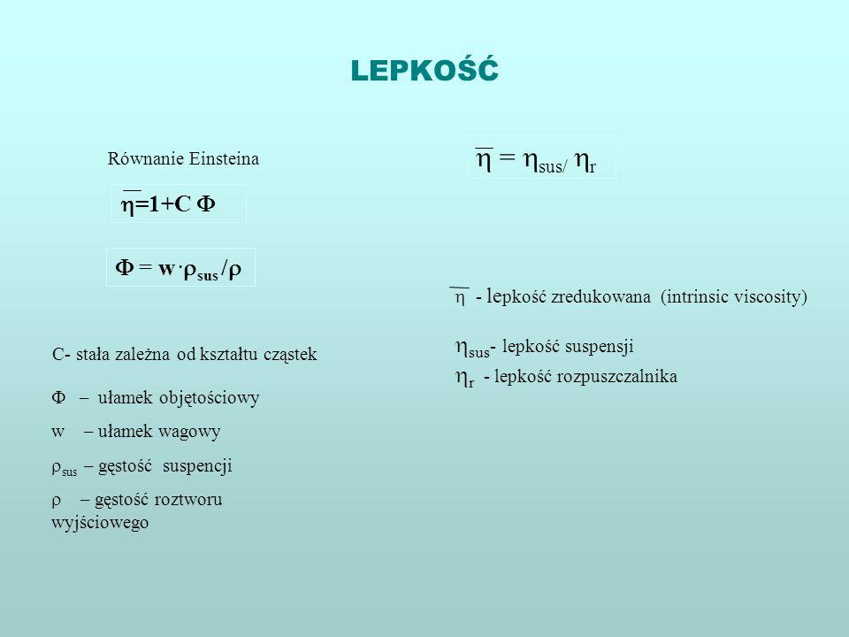 LEPKOŚĆ Równanie Einsteina =1+C = w. sus / – ułamek objętościowy w – ułamek wagowy sus – gęstość suspencji – gęstość roztworu wyjściowego = sus/ r - l