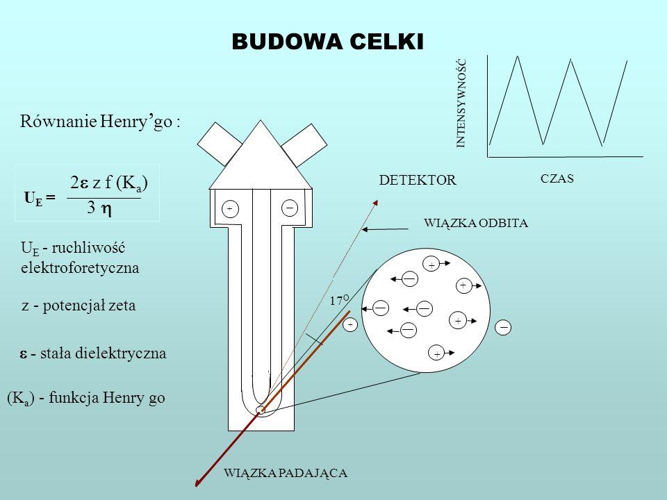 BUDOWA CELKI + + + + + + Równanie Henry go :, U E = 2 z f (K a ) 3 U E - ruchliwość elektroforetyczna z - potencjał zeta - stała dielektryczna (K a )