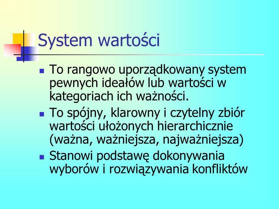 System wartości To rangowo uporządkowany system pewnych ideałów lub wartości w kategoriach ich ważności. To spójny, klarowny i czytelny zbiór wartości