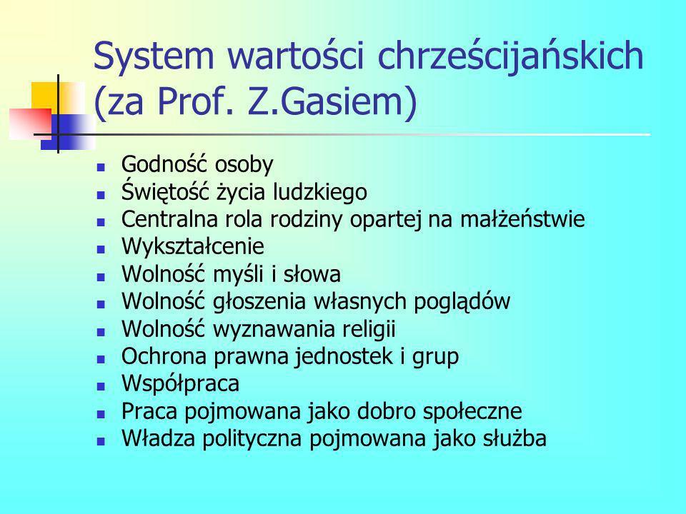 System wartości chrześcijańskich (za Prof. Z.Gasiem) Godność osoby Świętość życia ludzkiego Centralna rola rodziny opartej na małżeństwie Wykształceni