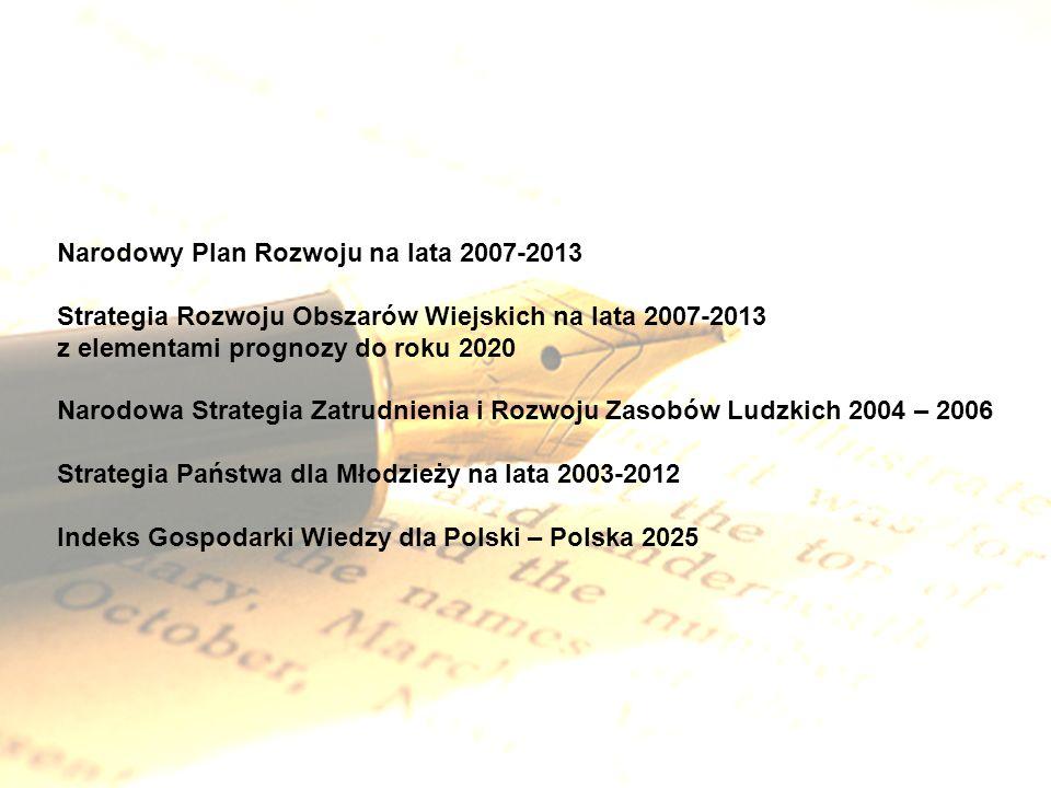 Narodowy Plan Rozwoju na lata 2007-2013 Strategia Rozwoju Obszarów Wiejskich na lata 2007-2013 z elementami prognozy do roku 2020 Narodowa Strategia Z