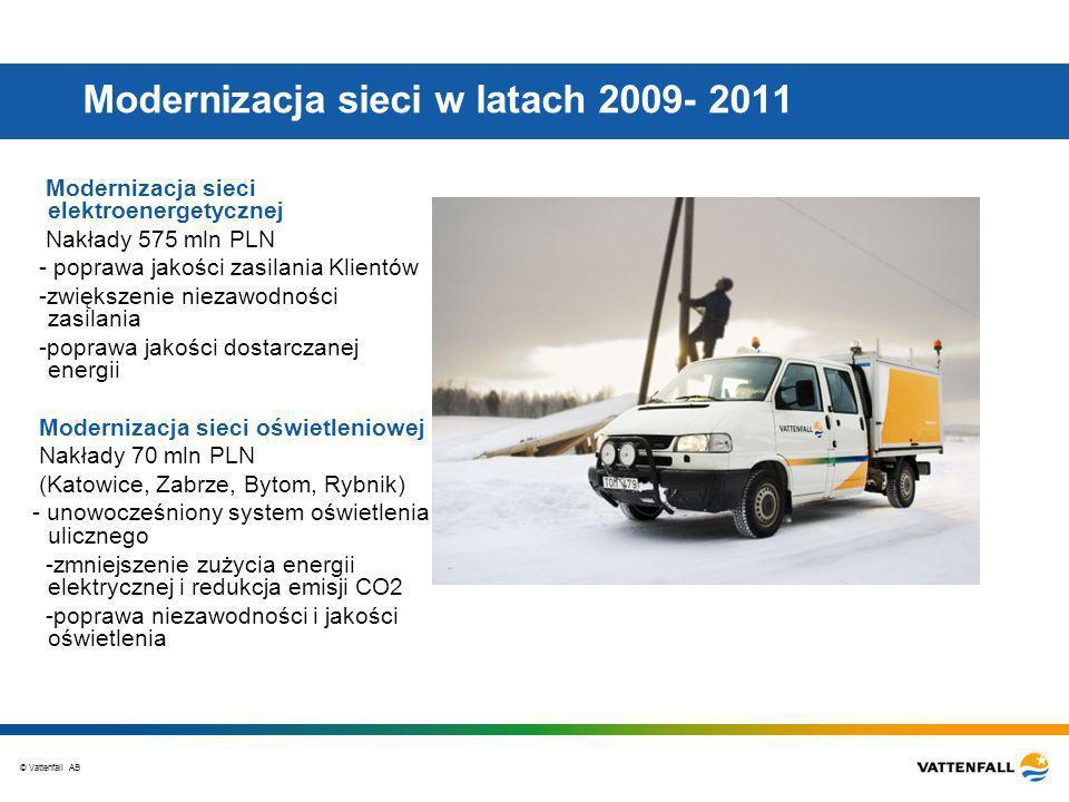 © Vattenfall AB Modernizacja sieci w latach 2009- 2011 Modernizacja sieci elektroenergetycznej Nakłady 575 mln PLN - poprawa jakości zasilania Klientów -zwiększenie niezawodności zasilania -poprawa jakości dostarczanej energii Modernizacja sieci oświetleniowej Nakłady 70 mln PLN (Katowice, Zabrze, Bytom, Rybnik) - unowocześniony system oświetlenia ulicznego -zmniejszenie zużycia energii elektrycznej i redukcja emisji CO2 -poprawa niezawodności i jakości oświetlenia