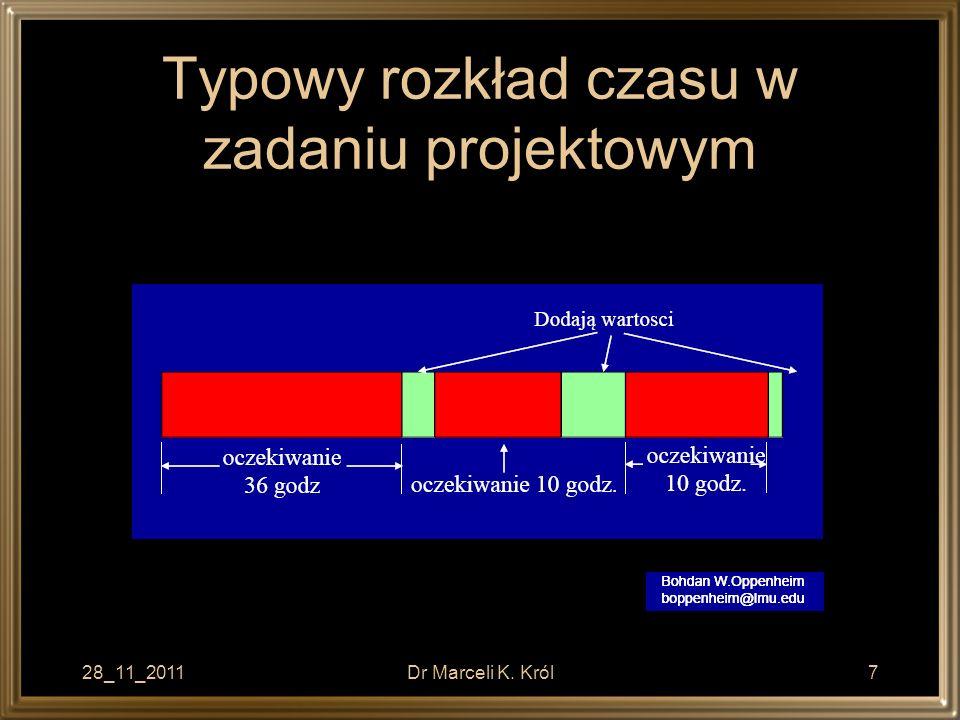Typowy rozkład czasu w zadaniu projektowym 28_11_2011Dr Marceli K. Król7