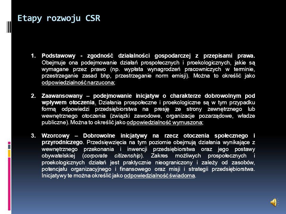 Etapy rozwoju CSR 1.Podstawowy - zgodność działalności gospodarczej z przepisami prawa.