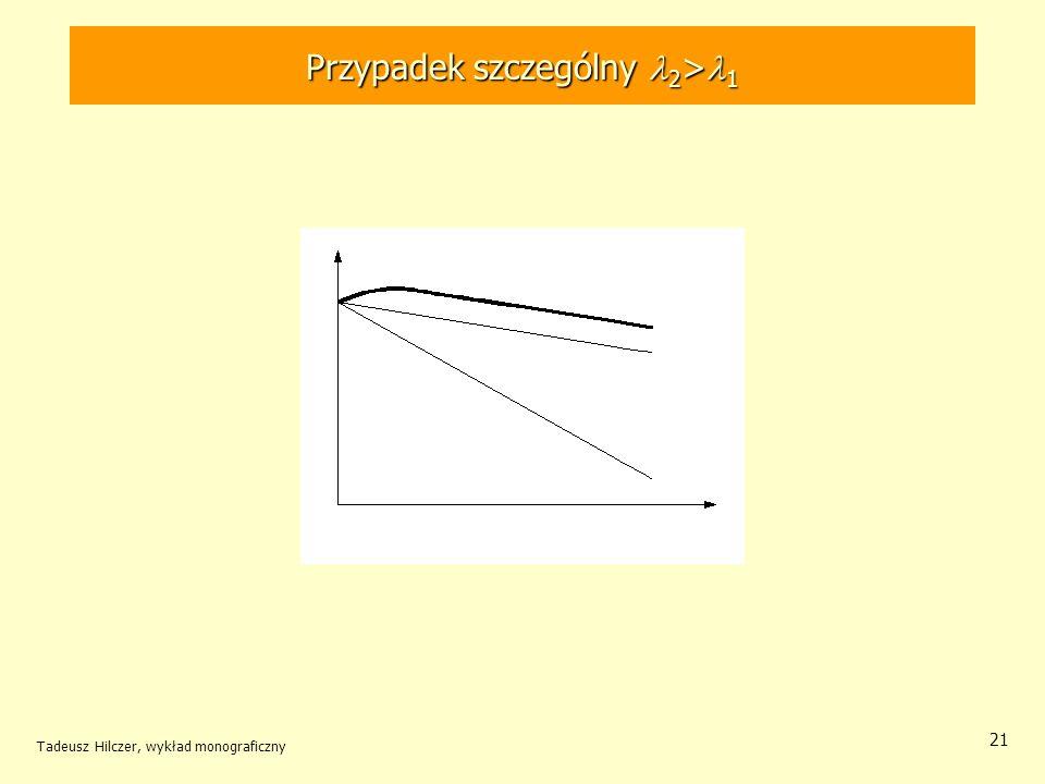 Przypadek szczególny 2 > 1 Tadeusz Hilczer, wykład monograficzny 21