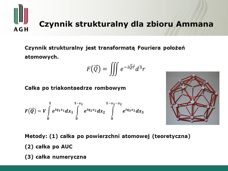 Czynnik strukturalny dla zbioru Ammana