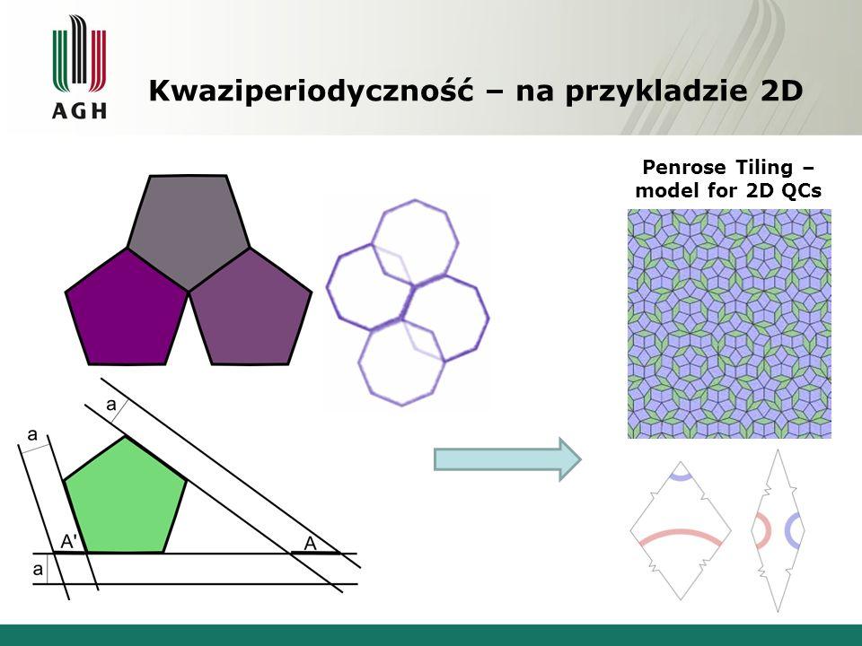 Kwazikryształy – symetria ikozaedryczna Aperiodyczne układy krystaliczne o zabronionej symetrii przy zachowaniu dalekozasięgowego uporządkowania.