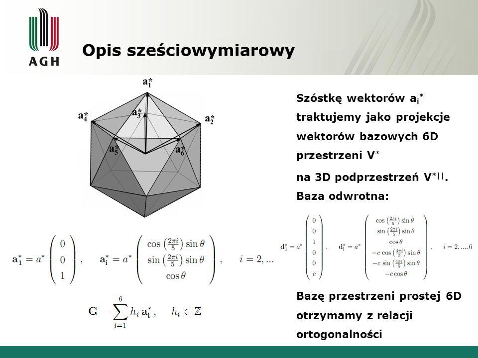 Opis sześciowymiarowy Szóstkę wektorów a i * traktujemy jako projekcje wektorów bazowych 6D przestrzeni V * na 3D podprzestrzeń V *||. Baza odwrotna: