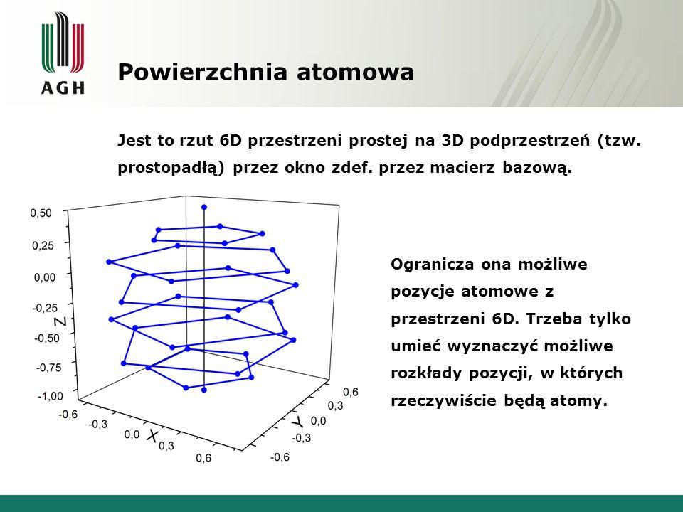 Powierzchnia atomowa Jest to rzut 6D przestrzeni prostej na 3D podprzestrzeń (tzw. prostopadłą) przez okno zdef. przez macierz bazową. Ogranicza ona m