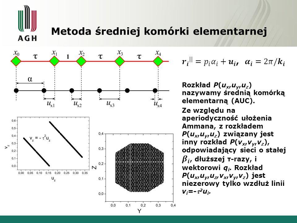 Metoda średniej komórki elementarnej