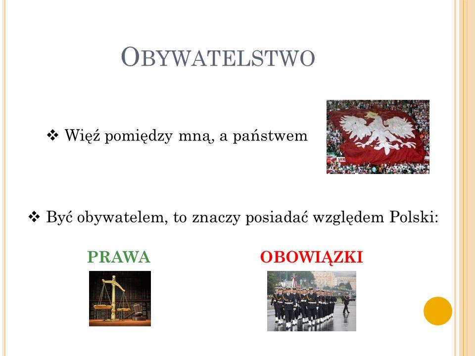 O BYWATELSTWO Więź pomiędzy mną, a państwem Być obywatelem, to znaczy posiadać względem Polski: PRAWAOBOWIĄZKI