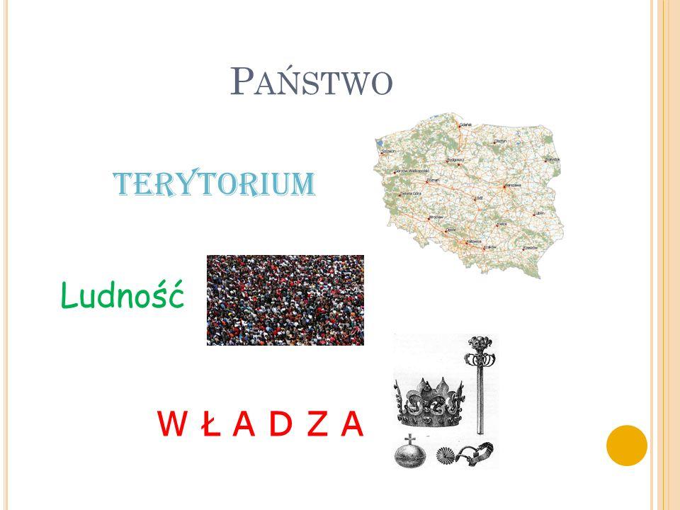 P AŃSTWO Terytorium Ludność W Ł A D Z A