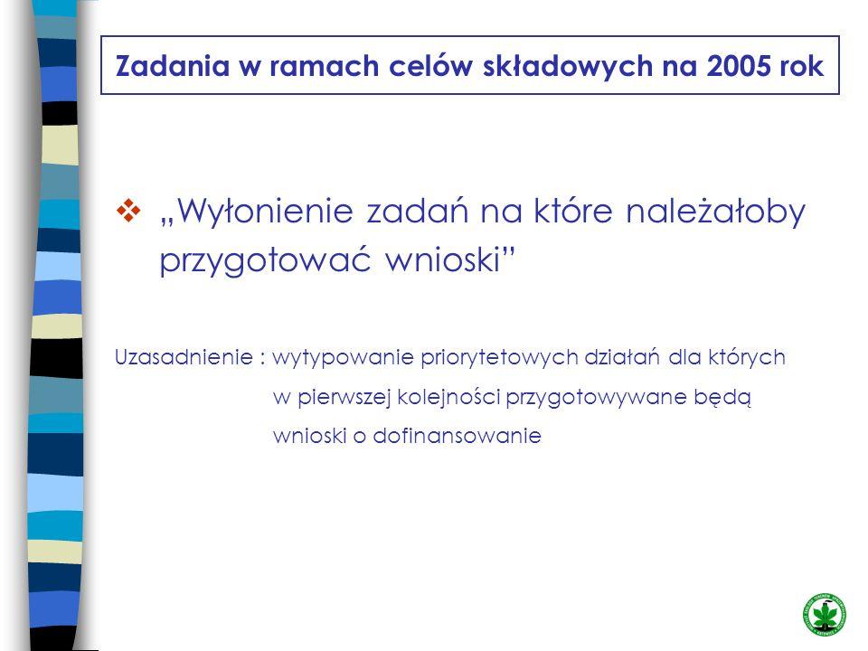 Zadania w ramach celów składowych na 2005 rok Przystąpienie do zaproszenia do wzięcia udziału w Programie Przyjazna Kłodnica innych podmiotów gospodar