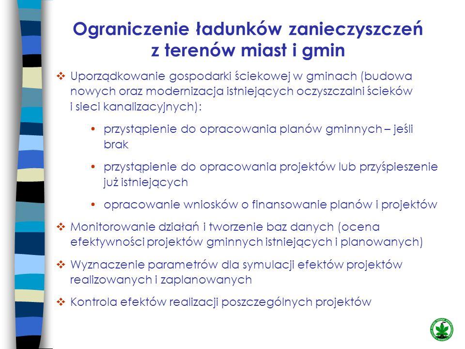 Ograniczenie ładunków zanieczyszczeń z terenów miast i gmin Uporządkowanie gospodarki ściekowej w gminach (budowa nowych oraz modernizacja istniejącyc
