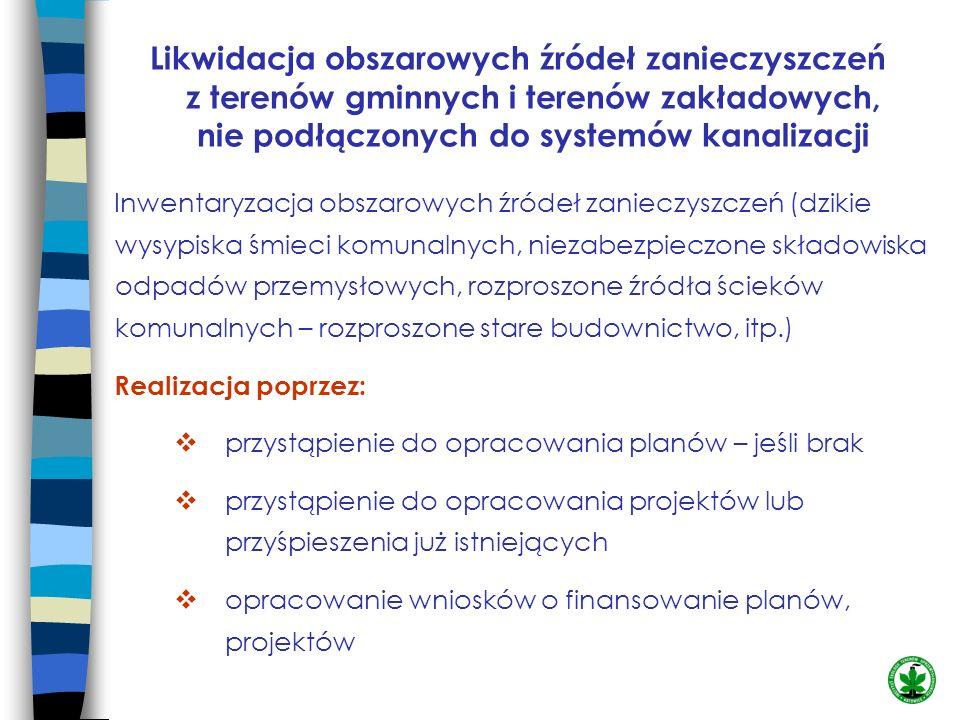 Likwidacja obszarowych źródeł zanieczyszczeń z terenów gminnych i terenów zakładowych, nie podłączonych do systemów kanalizacji Inwentaryzacja obszaro