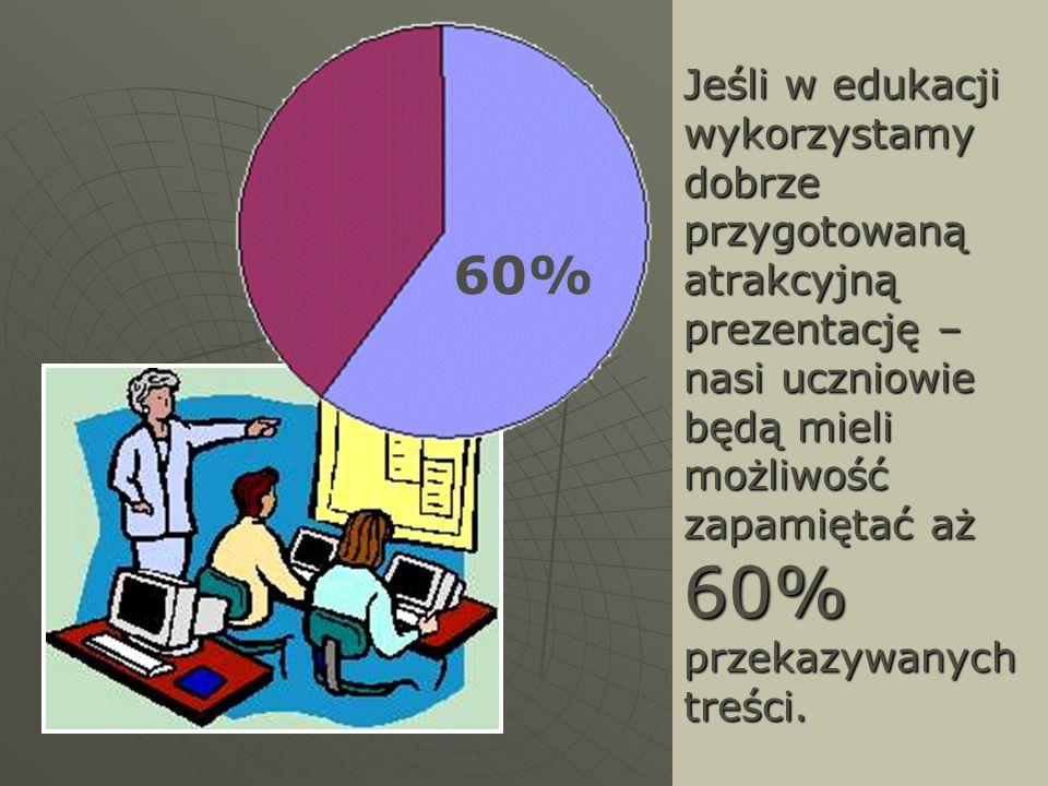 Wzrost efektywności nauczania w wyniku korzystania z multimediów.