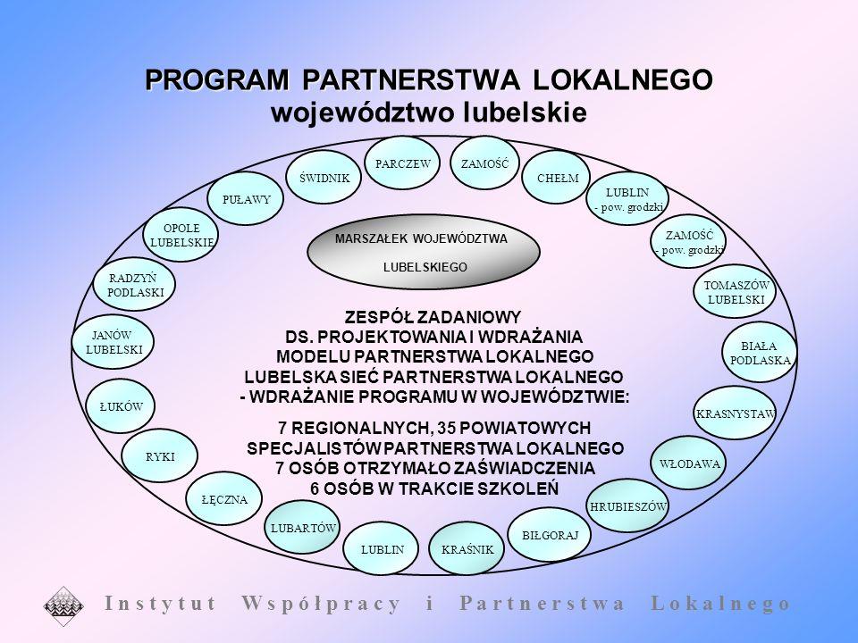I n s t y t u t W s p ó ł p r a c y i P a r t n e r s t w a L o k a l n e g o PROGRAM PARTNERSTWA LOKALNEGO PROGRAM PARTNERSTWA LOKALNEGO województwo małopolskie ZESPÓŁ ZADANIOWY DS.