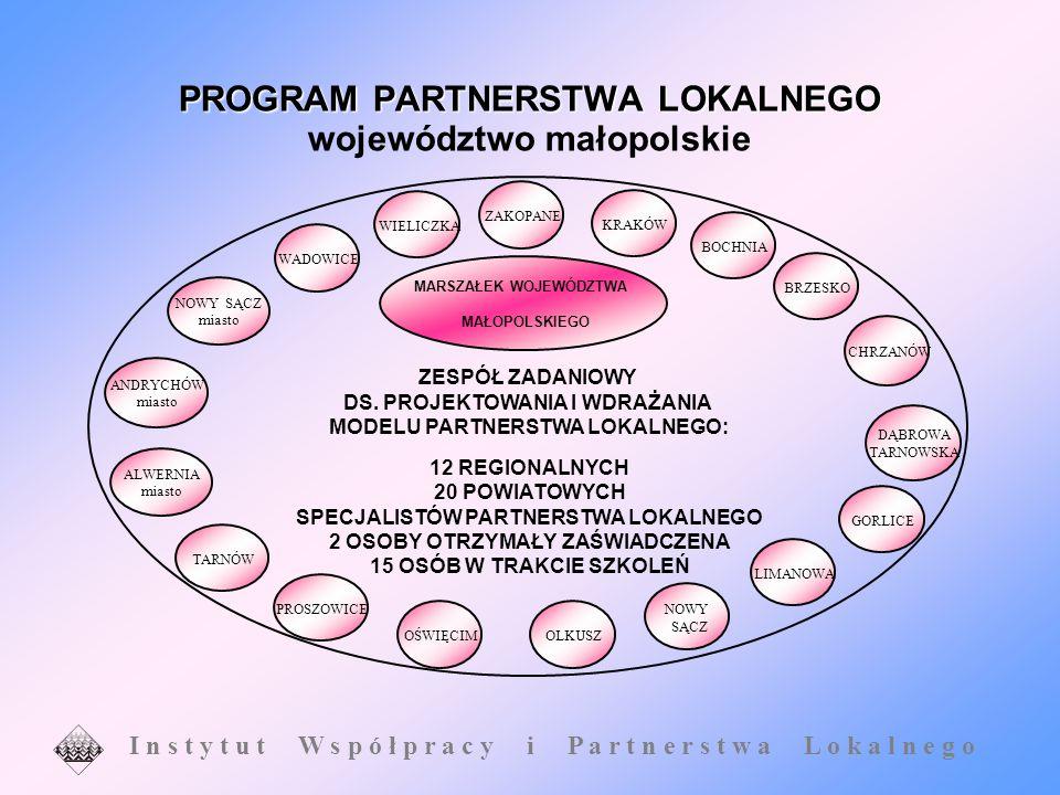 I n s t y t u t W s p ó ł p r a c y i P a r t n e r s t w a L o k a l n e g o PROGRAM PARTNERSTWA LOKALNEGO PROGRAM PARTNERSTWA LOKALNEGO województwo warmińsko - mazurskie WARMIŃSKO - MAZURSKA SIEĆ PARTNERSTWA LOKALNEGO - WDRAŻANIE PROGRAMU W WOJEWÓDZTWIE: 13 REGIONALNYCH 6 POWIATOWYCH SPECJALISTÓW PARTNERSTWA LOKALNEGO 22 OSOBY W TRAKCIE SZKOLEŃ MARSZAŁEK WOJEWÓDZTWA WARMIŃSKO - MAZURSKIEGO KOWALE OLECKIE gmina ŚWIĘTAJNO gmina OLECKO powiat OLECKO miasto WIELICZKI gmina OLSZTYN LIDZBARK WARMIŃSKI N.MIASTO LUBAWSKIE GOŁDAP GIŻYCKO DZIAŁDOWO BARTOSZYCE SZCZYTNO PISZ OLSZTYN miasto WĘGORZEWOELBLĄG