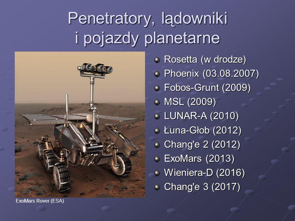 Penetratory, lądowniki i pojazdy planetarne Rosetta (w drodze) Phoenix (03.08.2007) Fobos-Grunt (2009) MSL (2009) LUNAR-A (2010) Łuna-Głob (2012) Chan