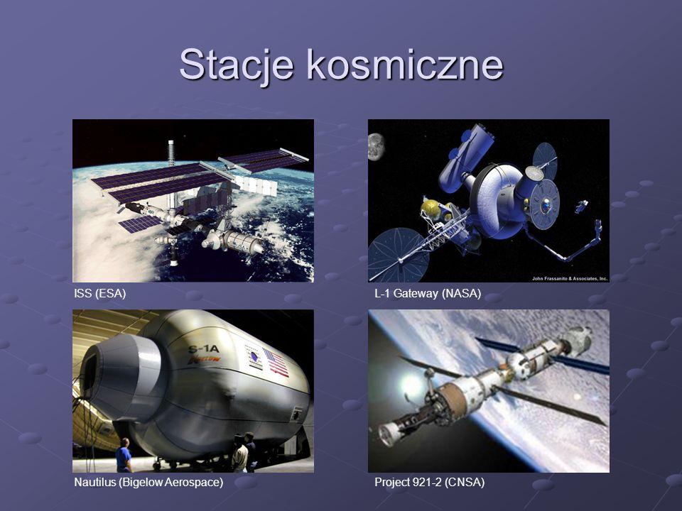 Stacje kosmiczne Nautilus (Bigelow Aerospace)Project 921-2 (CNSA) ISS (ESA)L-1 Gateway (NASA)