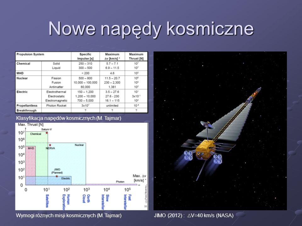 Nowe napędy kosmiczne Wymogi różnych misji kosmicznych (M. Tajmar) JIMO (2012) : V=40 km/s (NASA) Klasyfikacja napędów kosmicznych (M. Tajmar)