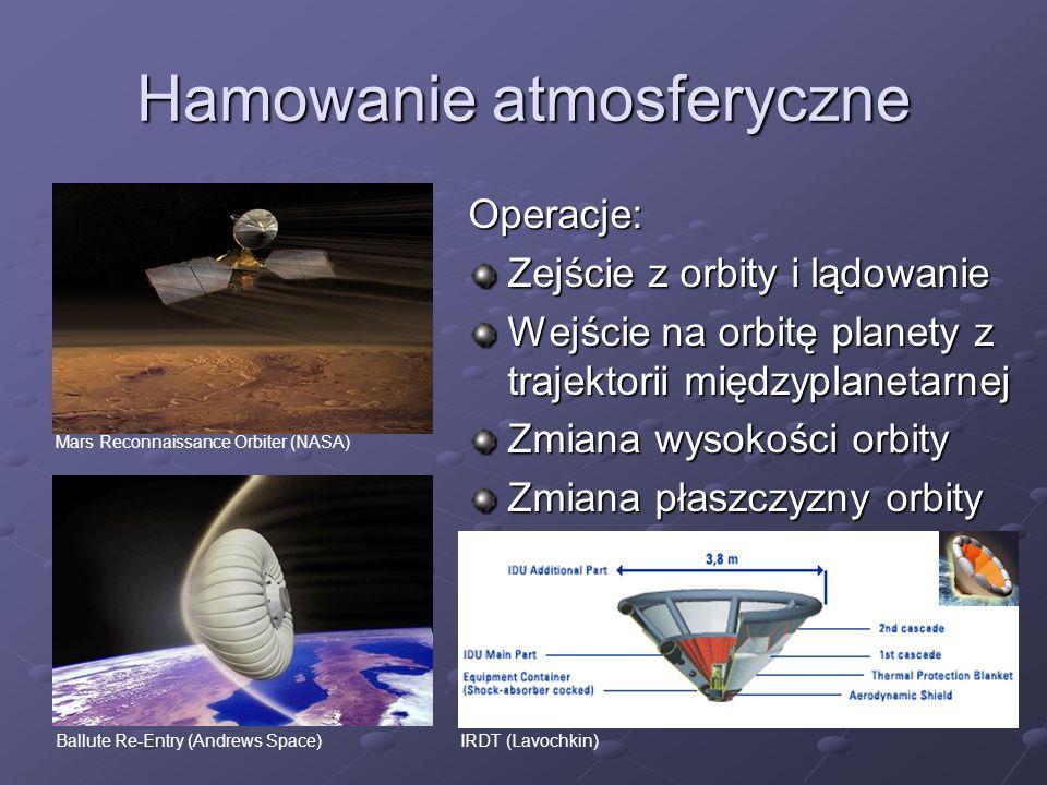 Hamowanie atmosferyczne Operacje: Zejście z orbity i lądowanie Wejście na orbitę planety z trajektorii międzyplanetarnej Zmiana wysokości orbity Zmian