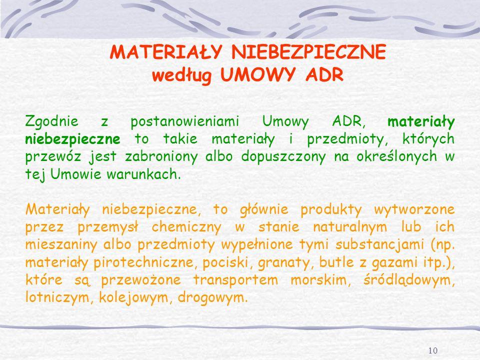 9 OZNAKOWANIE OPAKOWAŃ OBEJMUJE - nazwę umożliwiającą jednoznaczną identyfikację substancji lub preparatu, - nazwy określonych substancji niebezpieczn