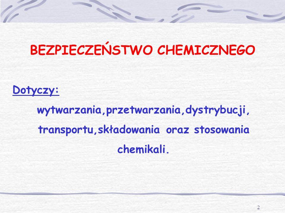 Transport materiałów chemicznych Substancje i preparaty chemiczne