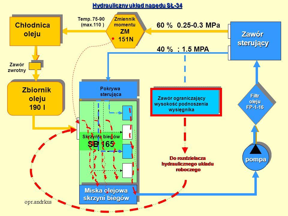 opr.andrkus 60 % 0.25-0.3 MPa Zawórsterujący Zbiornik oleju 190 l Miska olejowa skrzyni biegów Pokrywa sterująca 40 % ; 1.5 MPA pompa FiltrolejuFP-1-16 Zmiennik momentu ZM 151N Temp.