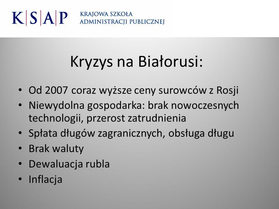 Kryzys na Białorusi: Od 2007 coraz wyższe ceny surowców z Rosji Niewydolna gospodarka: brak nowoczesnych technologii, przerost zatrudnienia Spłata dłu