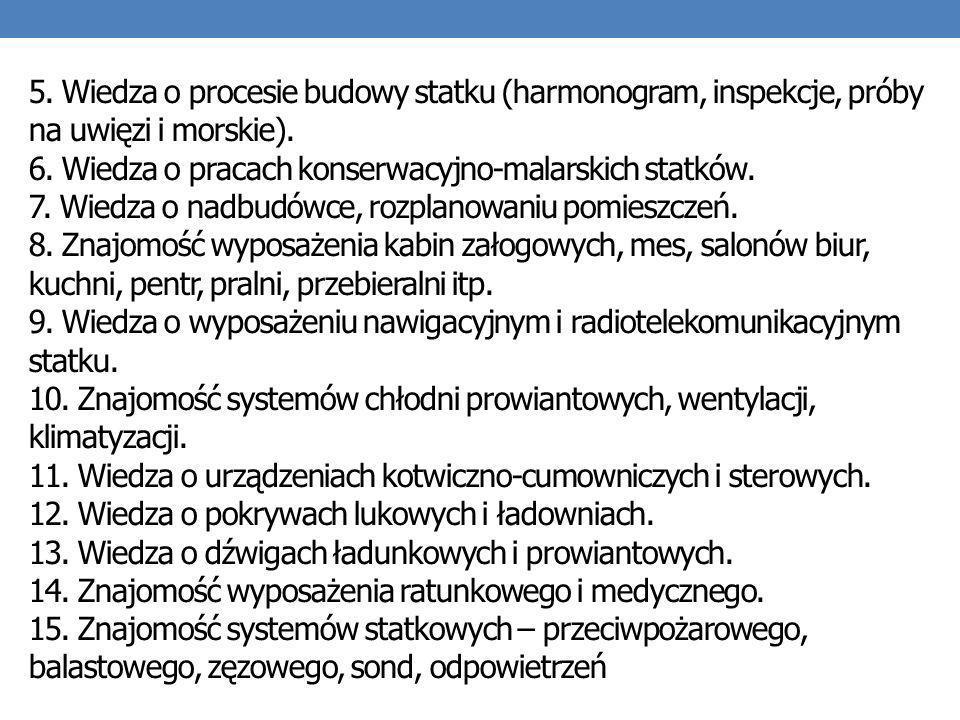 5. Wiedza o procesie budowy statku (harmonogram, inspekcje, próby na uwięzi i morskie). 6. Wiedza o pracach konserwacyjno-malarskich statków. 7. Wiedz