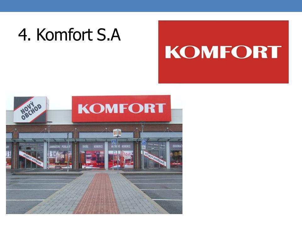4. Komfort S.A