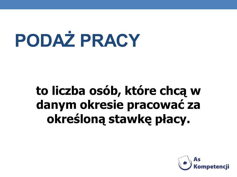 INSPEKTORA NADZORU Obowiązki: Prowadzenie nadzoru nad budynkami ZMPSiŚ S.A.