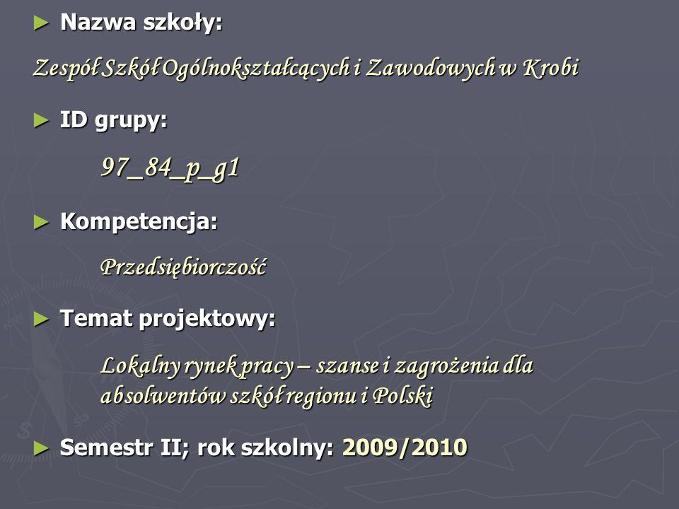 Nazwa szkoły: Nazwa szkoły: Zespół Szkół Ogólnokształcących i Zawodowych w Krobi ID grupy: ID grupy:97_84_p_g1 Kompetencja: Kompetencja:Przedsiębiorcz