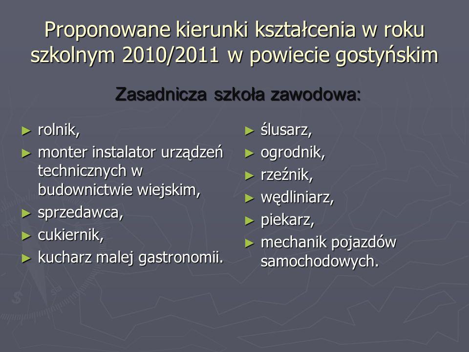 Proponowane kierunki kształcenia w roku szkolnym 2010/2011 w powiecie gostyńskim rolnik, rolnik, monter instalator urządzeń technicznych w budownictwi