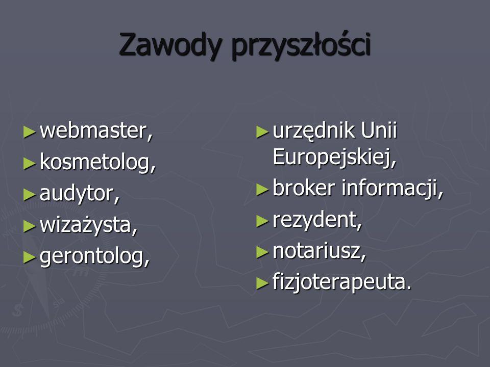 Zawody przyszłości webmaster, webmaster, kosmetolog, kosmetolog, audytor, audytor, wizażysta, wizażysta, gerontolog, gerontolog, urzędnik Unii Europej