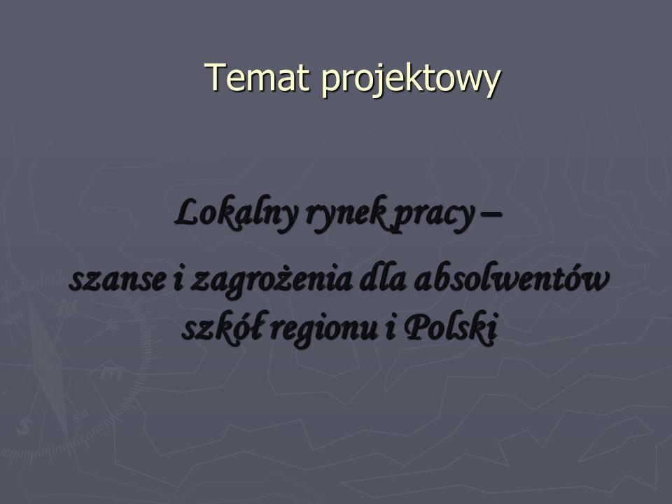 Temat projektowy Lokalny rynek pracy – szanse i zagrożenia dla absolwentów szkół regionu i Polski