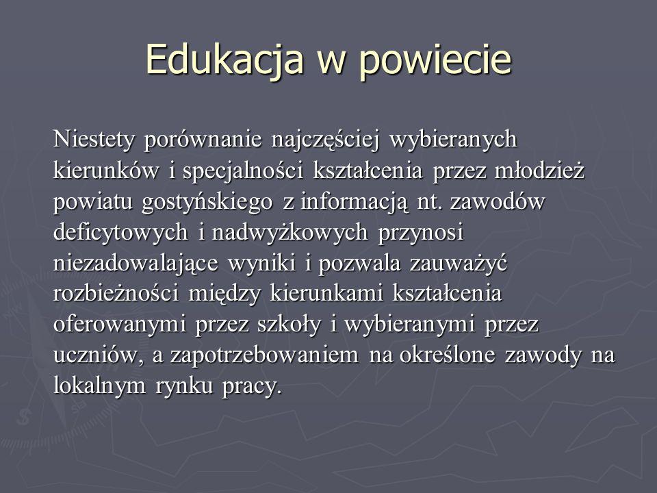 Edukacja w powiecie Niestety porównanie najczęściej wybieranych kierunków i specjalności kształcenia przez młodzież powiatu gostyńskiego z informacją