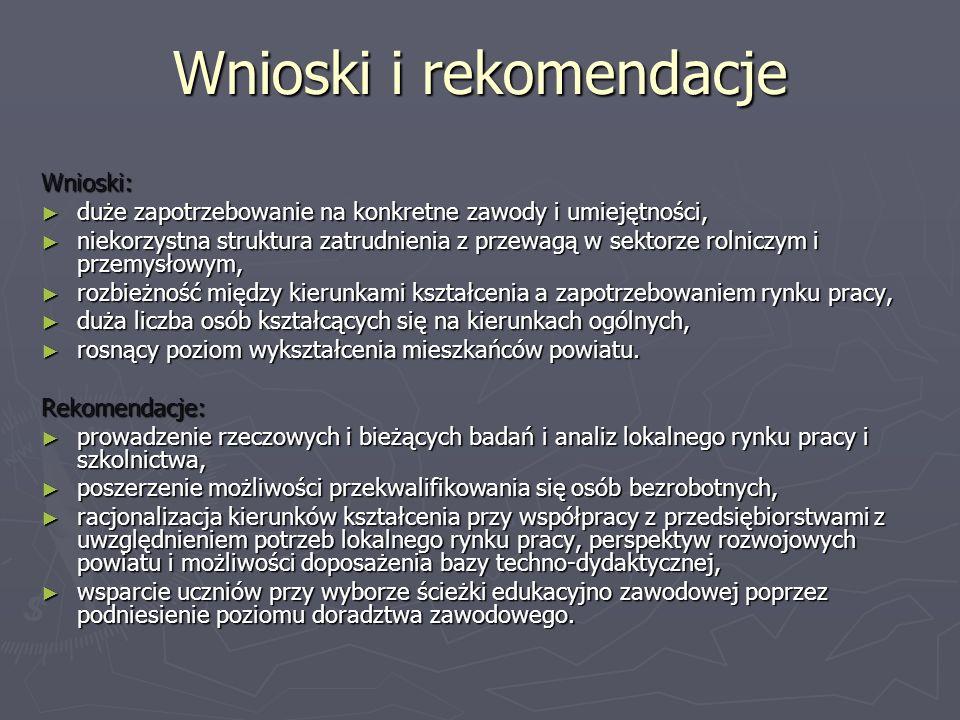 Wnioski i rekomendacje Wnioski: duże zapotrzebowanie na konkretne zawody i umiejętności, duże zapotrzebowanie na konkretne zawody i umiejętności, niek